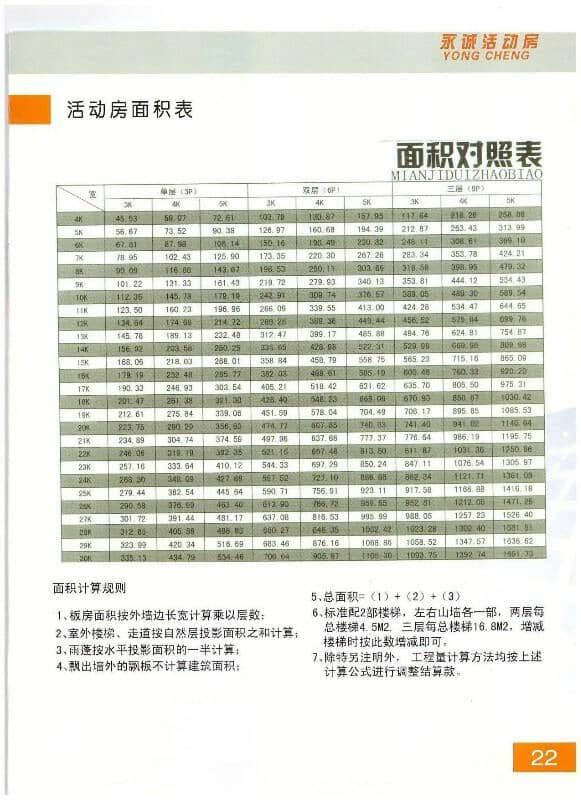 永诚活动房面积表